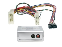 AUX Audio Interface Toyota 2004-...