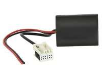 A2DP Interface CitroenA2DP Bluet...